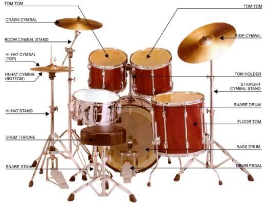 A Sharp School Of Music Drum Lessons Etobicoke